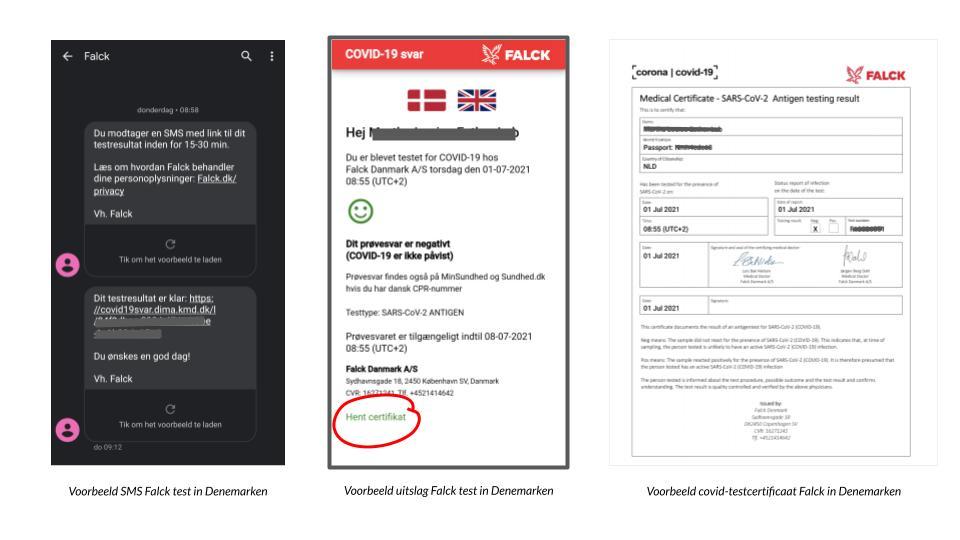 Voorbeelden testen in Denemarken